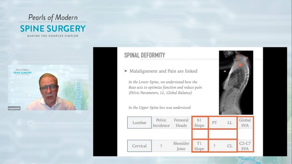Pearls of Modern Spine Surgery - Russ Nockels, MD