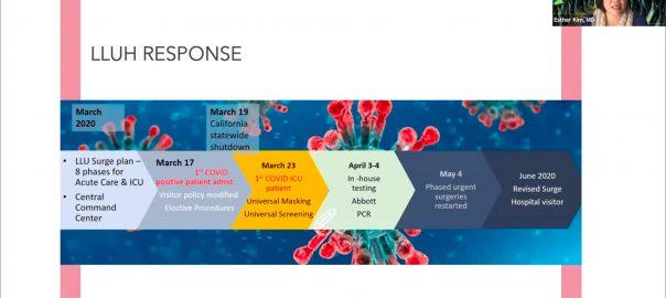 Impact COVID-19 pandemic-academic practice-E. Kim MD